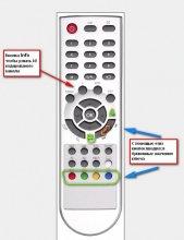 Ввод Biss ключей в глобоподобные в картинках.